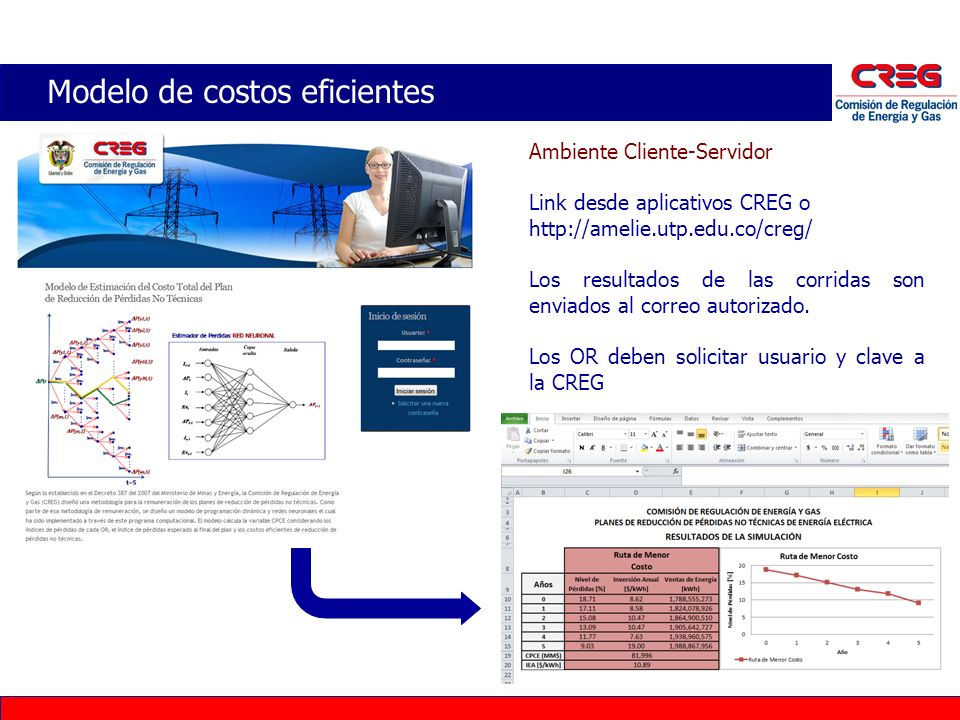 Modelo de costos eficientes Ambiente Cliente-Servidor Link desde aplicativos CREG o http://amelie.utp.edu.co/creg/ Los resultados de las corridas son