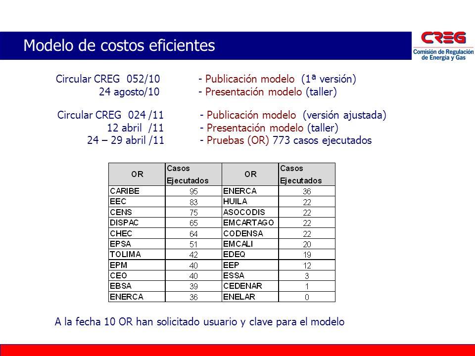 Modelo de costos eficientes Circular CREG 052/10 - Publicación modelo (1ª versión) 24 agosto/10 - Presentación modelo (taller) Circular CREG 024 /11 -