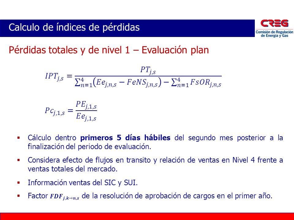 Calculo de índices de pérdidas Pérdidas totales y de nivel 1 – Evaluación plan