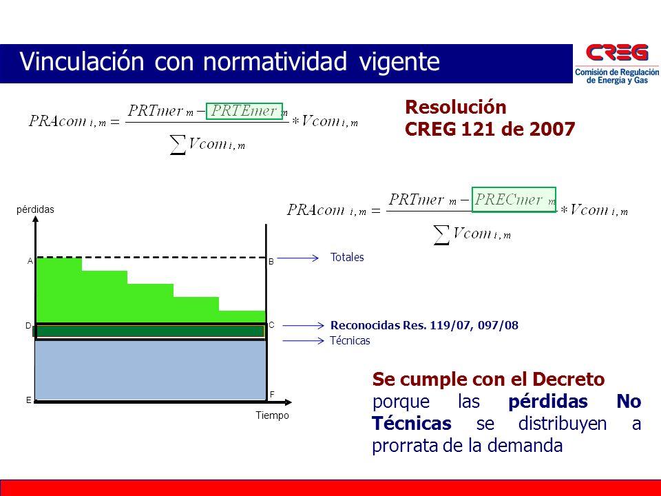 Resolución CREG 121 de 2007 Usuarios A B C D E F Tiempo pérdidas Técnicas Reconocidas Res. 119/07, 097/08 Totales Se cumple con el Decreto porque las