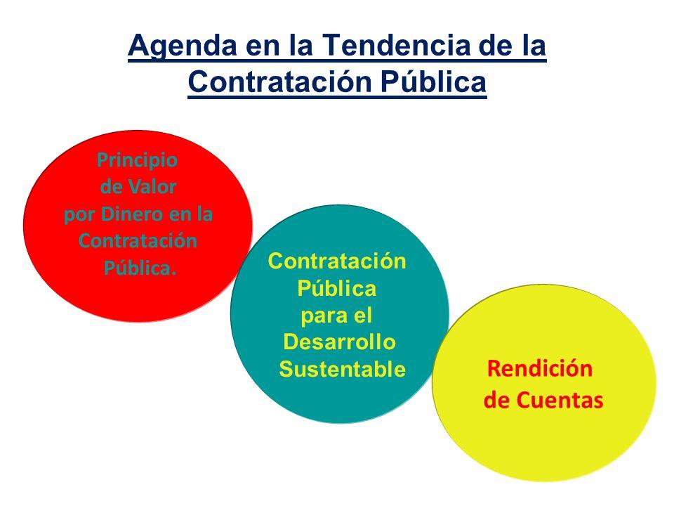 Agenda en la Tendencia de la Contratación Pública Principio de Valor por Dinero en la Contratación Pública. Contratación Pública para el Desarrollo Su