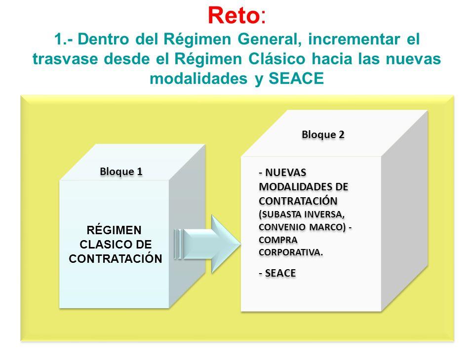 Reto: 1.- Dentro del Régimen General, incrementar el trasvase desde el Régimen Clásico hacia las nuevas modalidades y SEACE RÉGIMEN CLASICO DE CONTRAT
