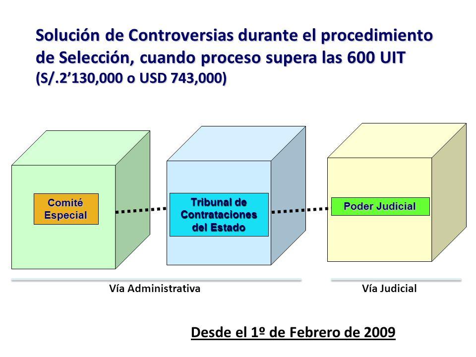 Solución de Controversias durante el procedimiento de Selección, cuando proceso supera las 600 UIT (S/.2130,000 o USD 743,000) Comité Especial Tribuna