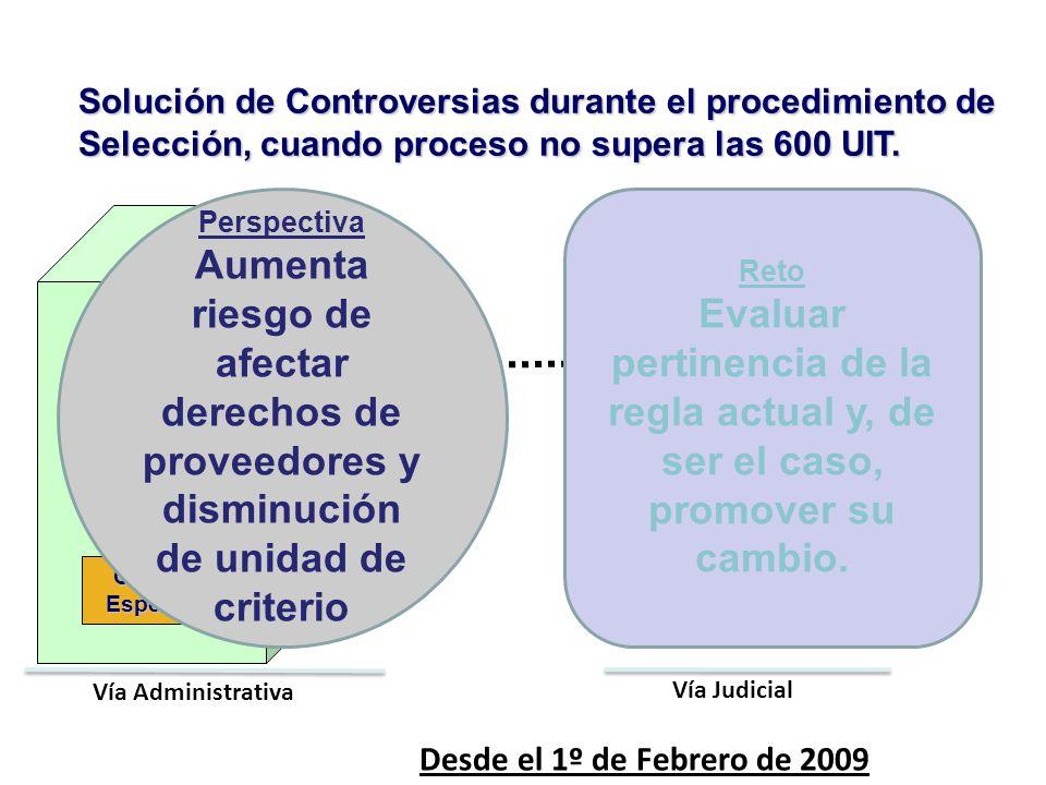 Solución de Controversias durante el procedimiento de Selección, cuando proceso no supera las 600 UIT. Comité Especial Titular de la Entidad Poder Jud