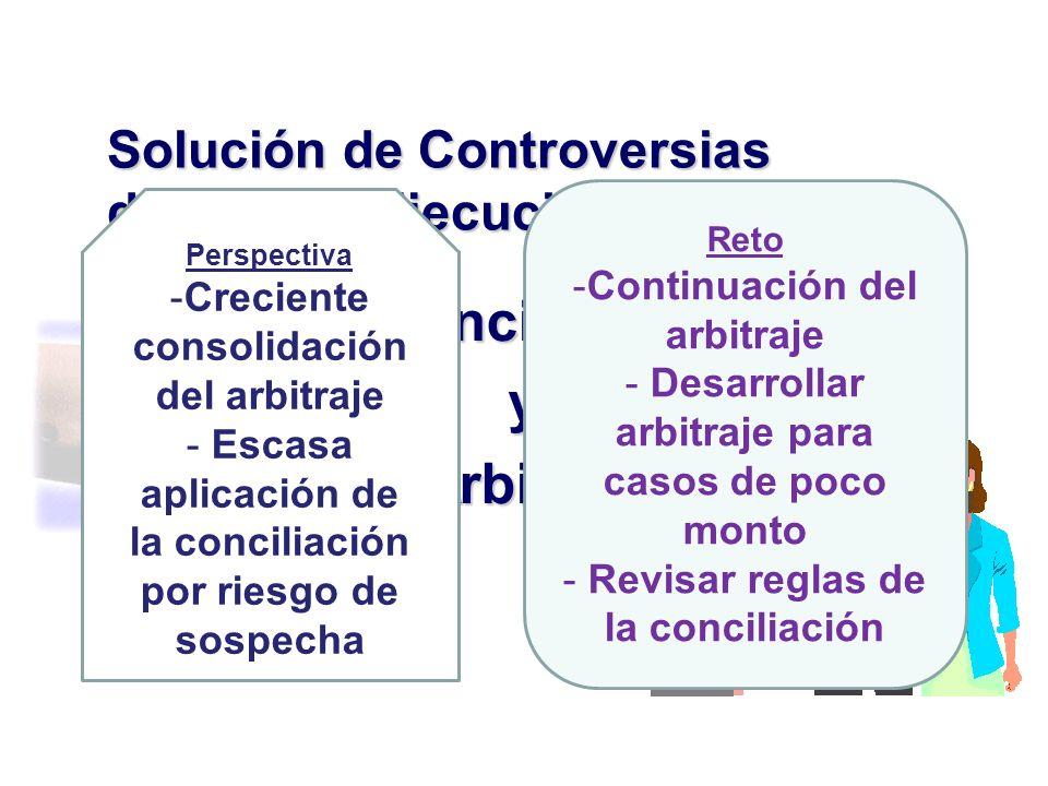 Solución de Controversias durante la Ejecución Contractual ConciliaciónConciliacióny Arbitraje.Arbitraje. Perspectiva -Creciente consolidación del arb