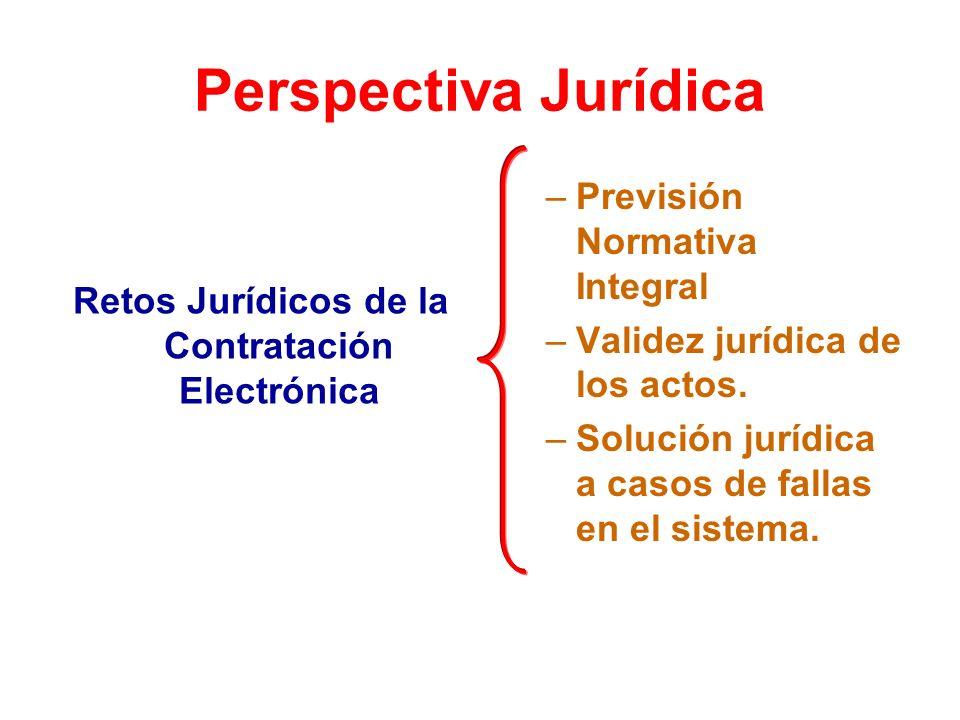 Perspectiva Jurídica Retos Jurídicos de la Contratación Electrónica –Previsión Normativa Integral –Validez jurídica de los actos. –Solución jurídica a
