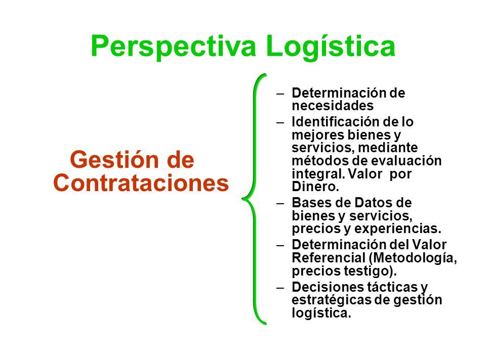 Perspectiva Logística Gestión de Contrataciones –Determinación de necesidades –Identificación de lo mejores bienes y servicios, mediante métodos de ev
