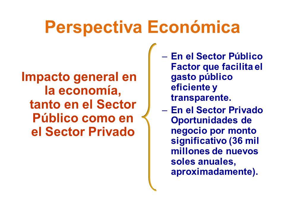 Perspectiva Económica Impacto general en la economía, tanto en el Sector Público como en el Sector Privado –En el Sector Público Factor que facilita e