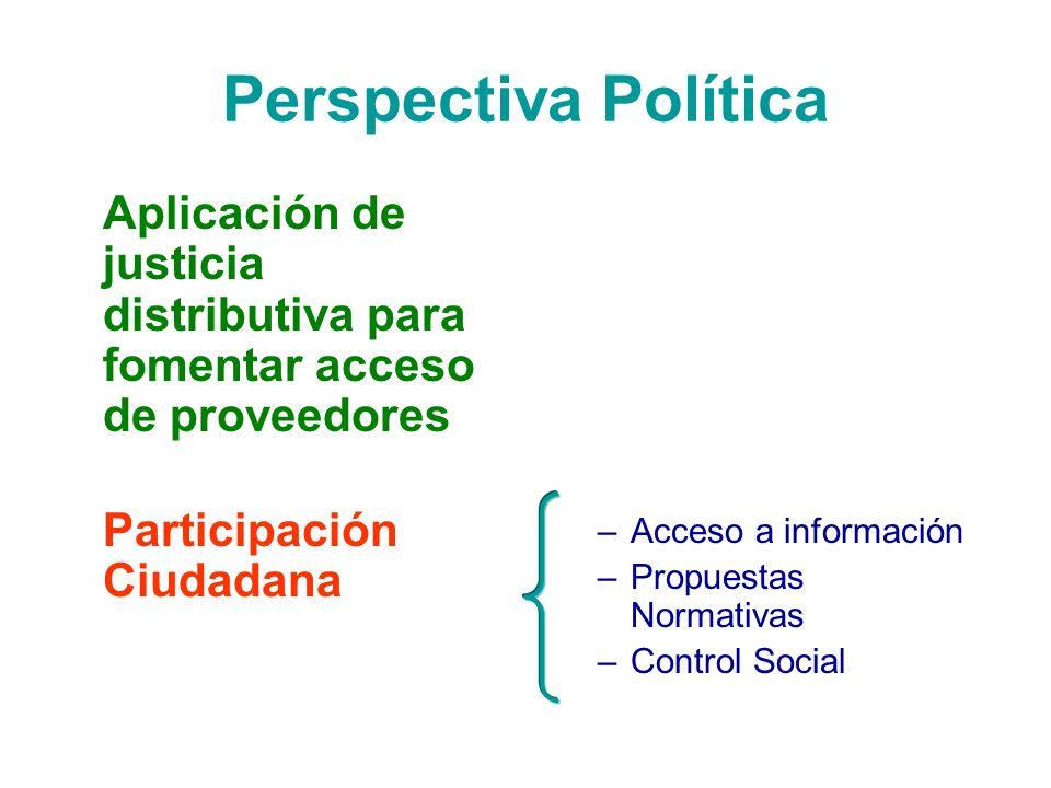 Perspectiva Política Aplicación de justicia distributiva para fomentar acceso de proveedores Participación Ciudadana –Acceso a información –Propuestas