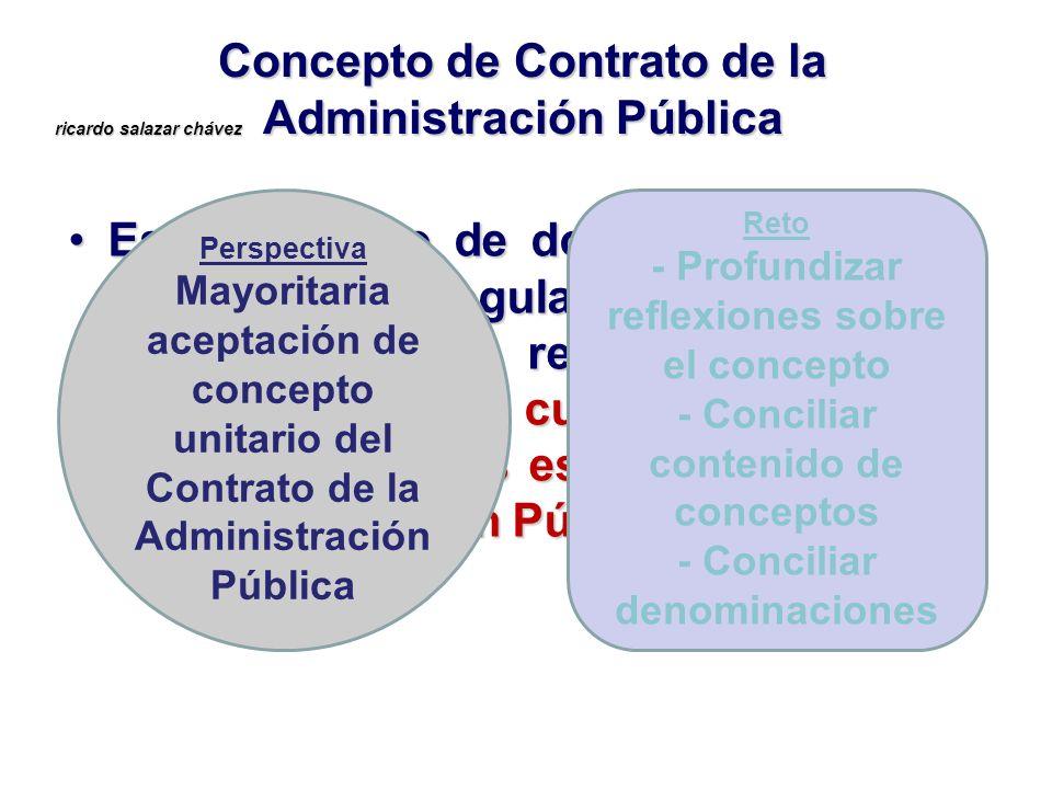Tiene Normas Constitucionales Expresas Resalta el artículo 76º de la Constitución Política Contrataciones y Adquisiciones del Estado.