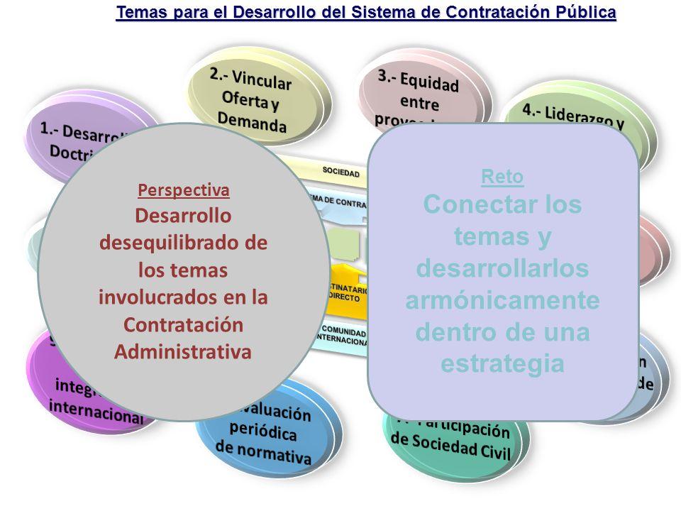 Temas para el Desarrollo del Sistema de Contratación Pública Perspectiva Desarrollo desequilibrado de los temas involucrados en la Contratación Admini
