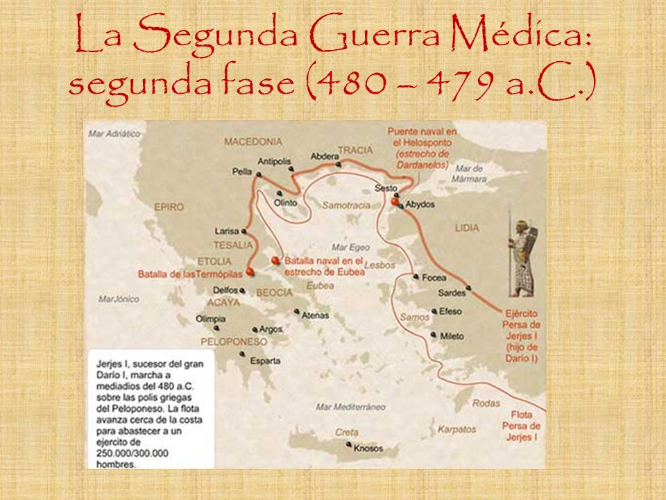 La Segunda Guerra Médica: segunda fase (480 – 479 a.C.)