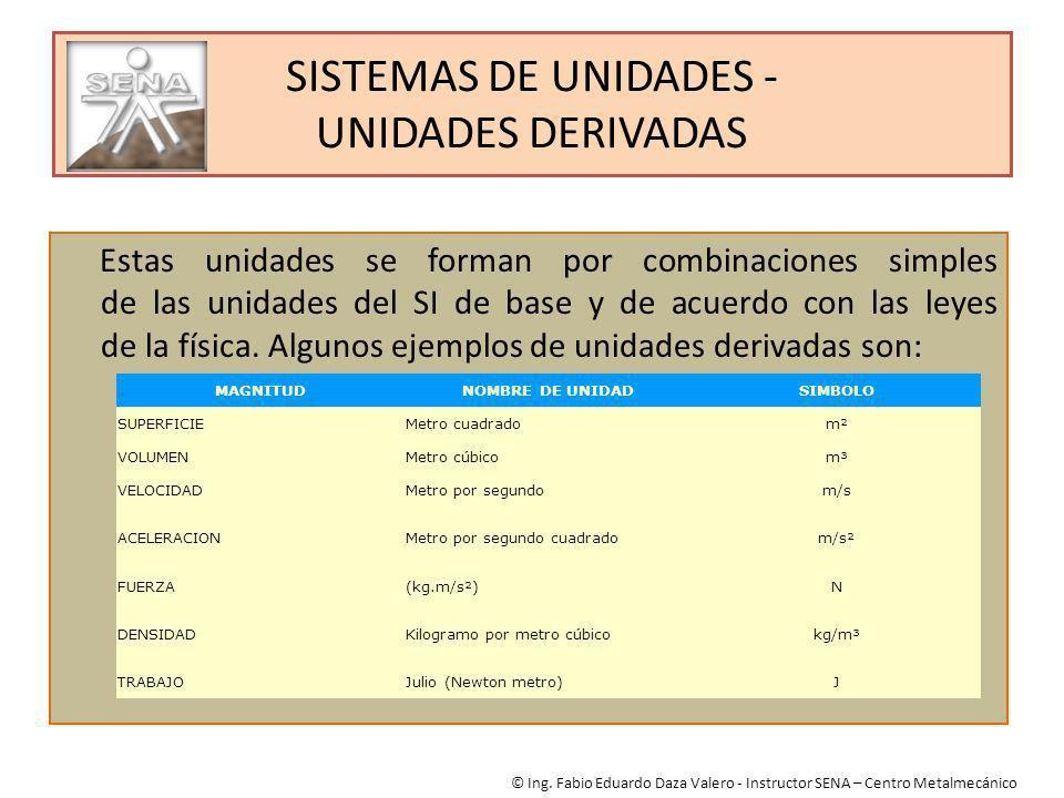 SISTEMAS DE UNIDADES - UNIDADES DERIVADAS Estas unidades se forman por combinaciones simples de las unidades del SI de base y de acuerdo con las leyes