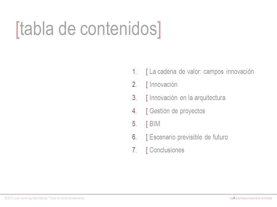 © 2010 José Javier Quintana Saldise. Todos los derechos reservados bs A business solutions for Architecs [tabla de contenidos] 1.[ La cadena de valor: