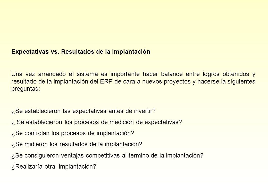 Expectativas vs. Resultados de la implantación Una vez arrancado el sistema es importante hacer balance entre logros obtenidos y resultado de la impla