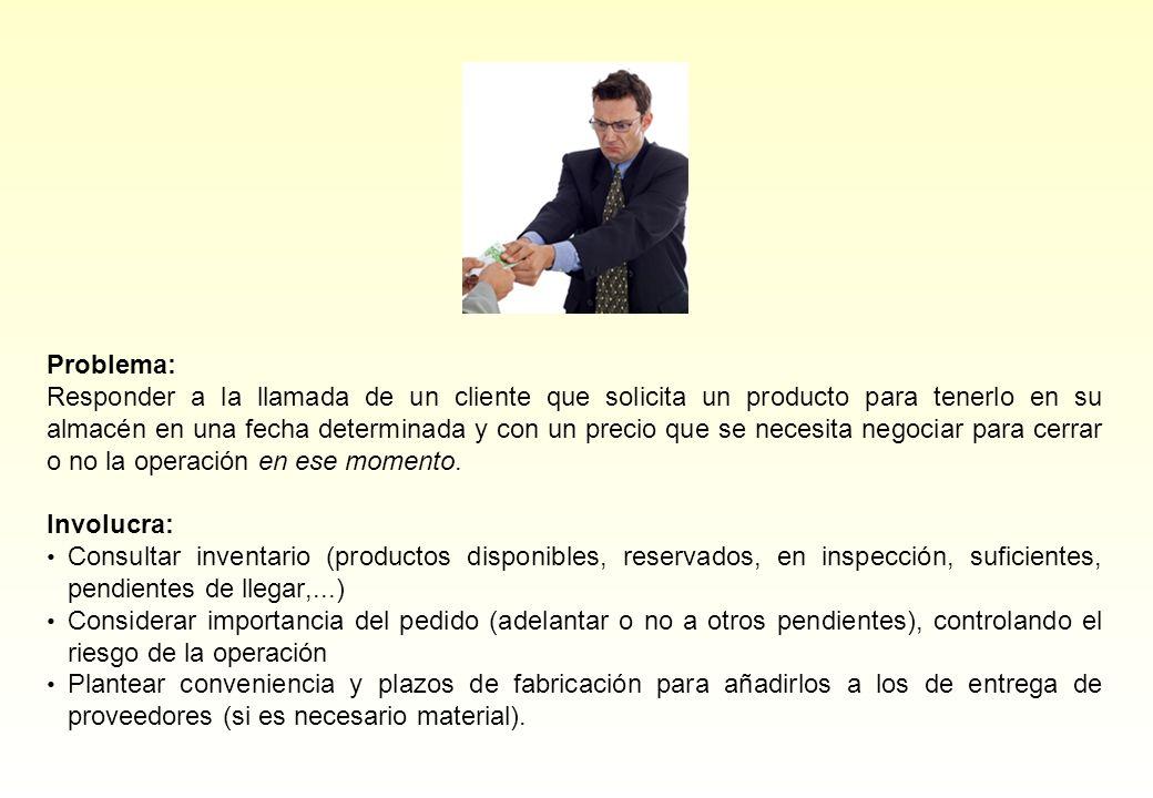 Distribución o Actividades de ventas y distribución de los productos Presentación de ofertas Pedido Gestión de almacenes Facturación,...