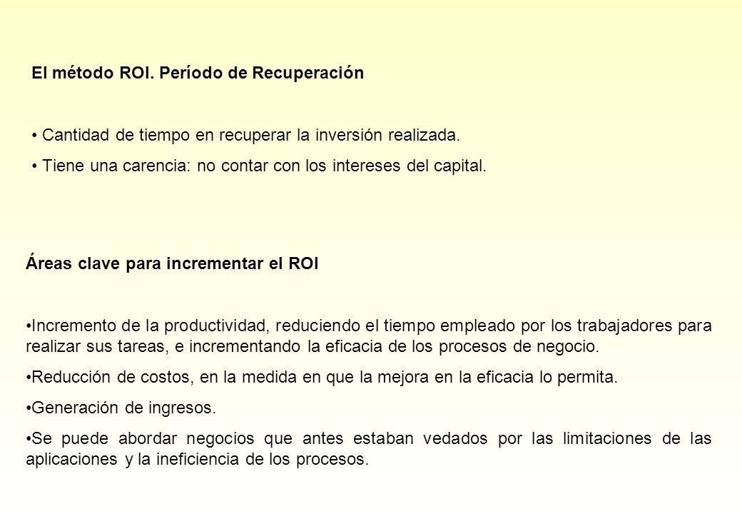 El método ROI. Período de Recuperación Cantidad de tiempo en recuperar la inversión realizada. Tiene una carencia: no contar con los intereses del cap