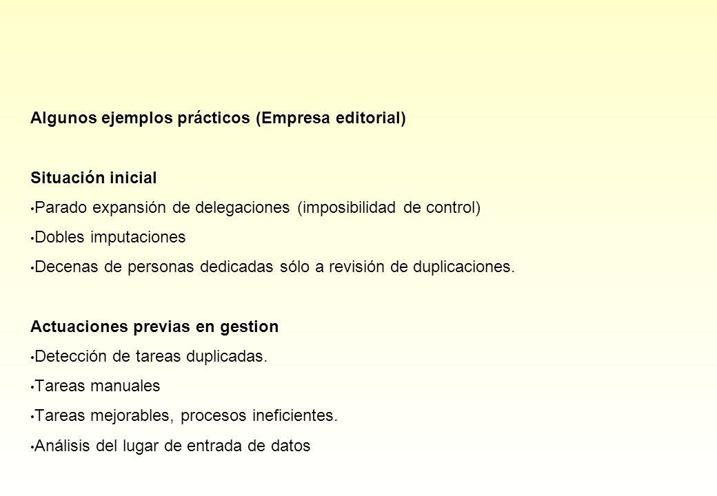 Algunos ejemplos prácticos (Empresa editorial) Situación inicial Parado expansión de delegaciones (imposibilidad de control) Dobles imputaciones Decen