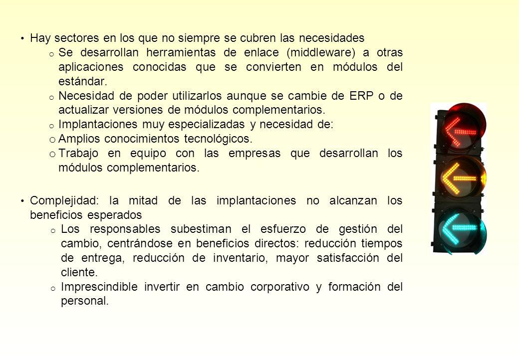 Actuaciones Consultoría de organización y mejora de procesos.