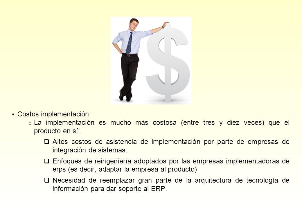 Proceso Típico Antes Medir situación actual en el caso de existir aplicación.