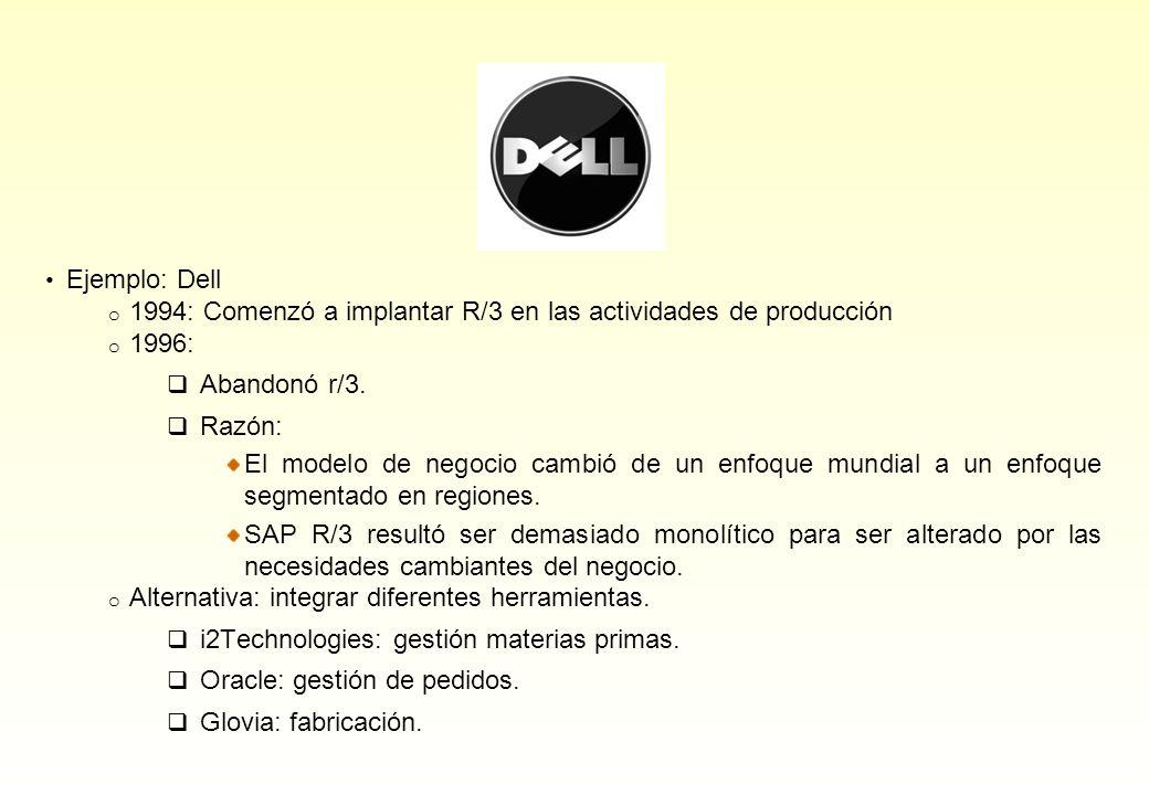 Ejemplo: Dell o 1994: Comenzó a implantar R/3 en las actividades de producción o 1996: Abandonó r/3. Razón: El modelo de negocio cambió de un enfoque