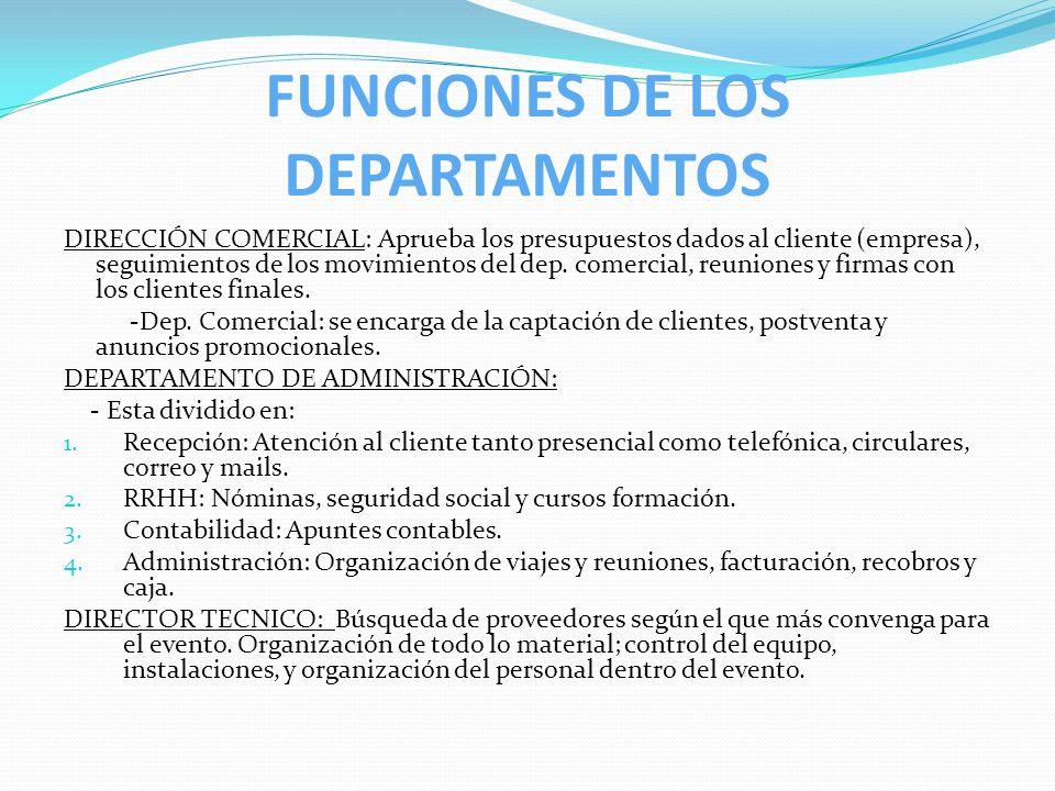 FUNCIONES DE LOS DEPARTAMENTOS DIRECCIÓN COMERCIAL: Aprueba los presupuestos dados al cliente (empresa), seguimientos de los movimientos del dep. come