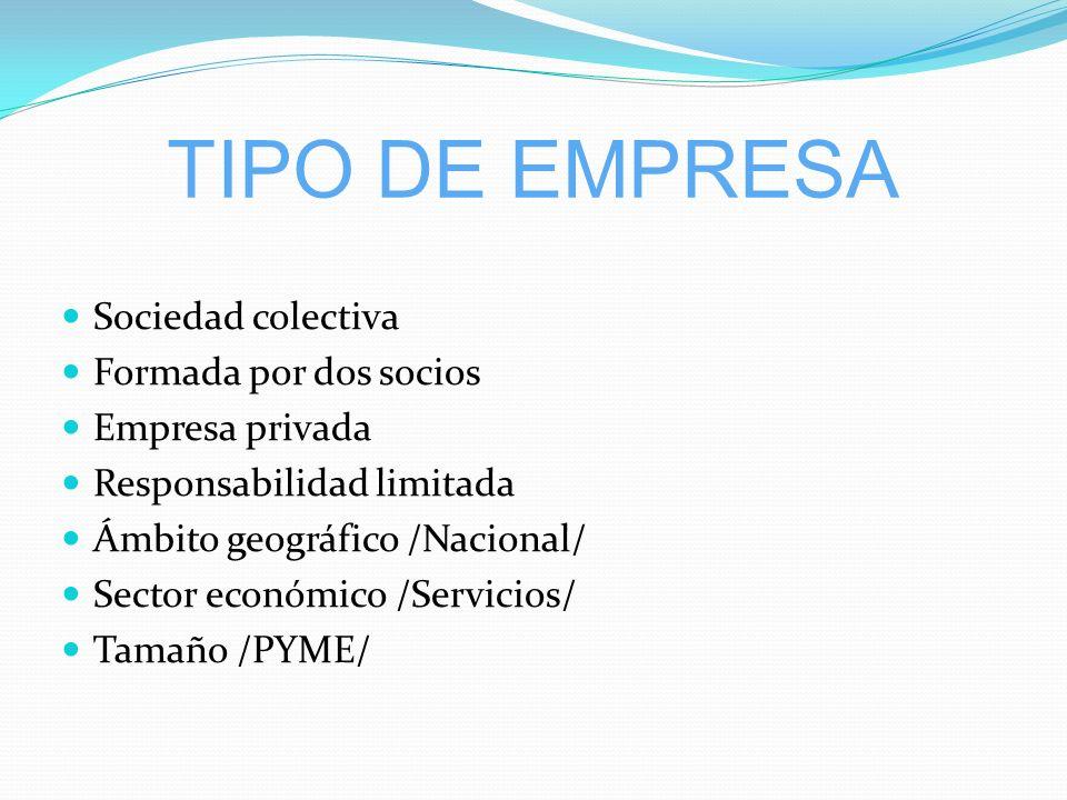 TIPO DE EMPRESA Sociedad colectiva Formada por dos socios Empresa privada Responsabilidad limitada Ámbito geográfico /Nacional/ Sector económico /Serv