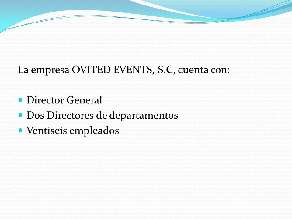 La empresa OVITED EVENTS, S.C, cuenta con: Director General Dos Directores de departamentos Ventiseis empleados