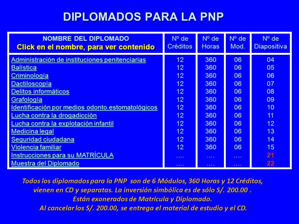 DIPLOMADOS PARA LA PNP NOMBRE DEL DIPLOMADO Click en el nombre, para ver contenido Nº de Créditos Nº de Horas Nº de Mod. Nº de Diapositiva Administrac