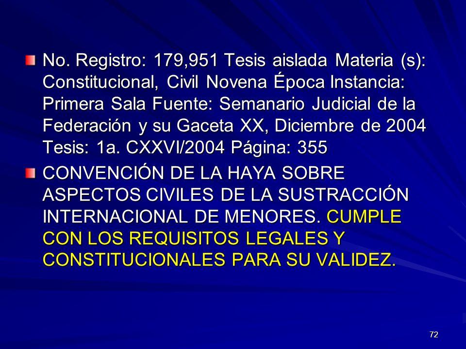 72 No. Registro: 179,951 Tesis aislada Materia (s): Constitucional, Civil Novena Época Instancia: Primera Sala Fuente: Semanario Judicial de la Federa