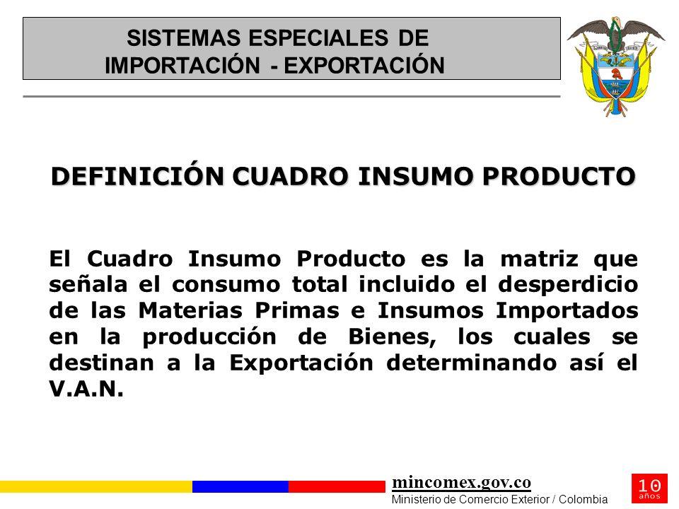 mincomex.gov.co Ministerio de Comercio Exterior / Colombia DEFINICIÓN CUADRO INSUMO PRODUCTO El Cuadro Insumo Producto es la matriz que señala el cons