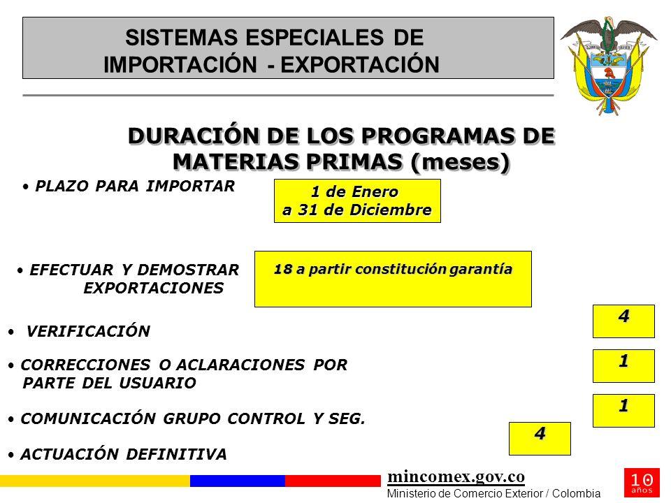 mincomex.gov.co Ministerio de Comercio Exterior / Colombia PLAZO PARA IMPORTAR 1 de Enero a 31 de Diciembre EFECTUAR Y DEMOSTRAR EXPORTACIONES 18 a pa