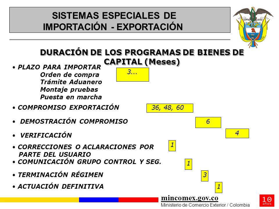 mincomex.gov.co Ministerio de Comercio Exterior / Colombia DURACIÓN DE LOS PROGRAMAS DE BIENES DE CAPITAL (Meses) PLAZO PARA IMPORTAR Orden de compra