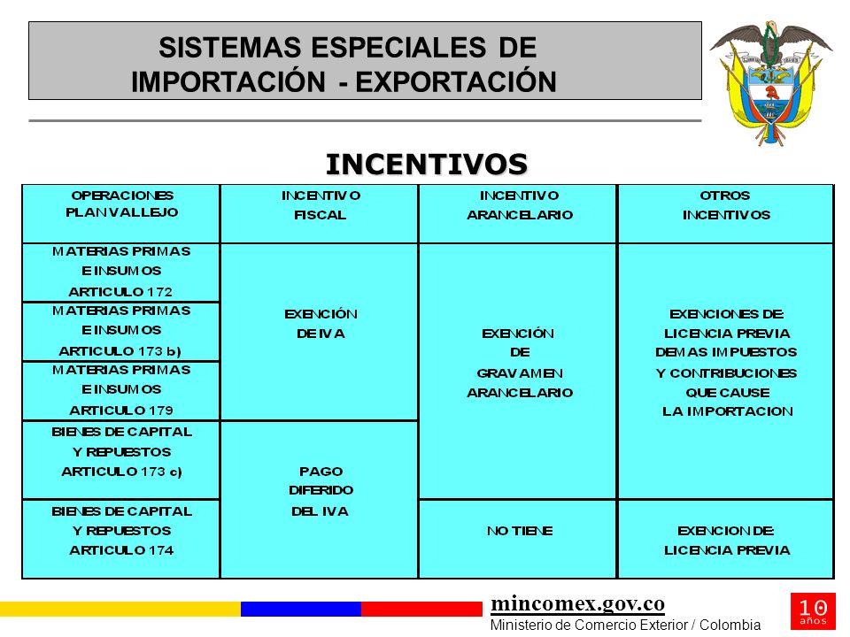 mincomex.gov.co Ministerio de Comercio Exterior / Colombia INCENTIVOS SISTEMAS ESPECIALES DE SISTEMAS ESPECIALES DE IMPORTACIÓN - EXPORTACIÓN