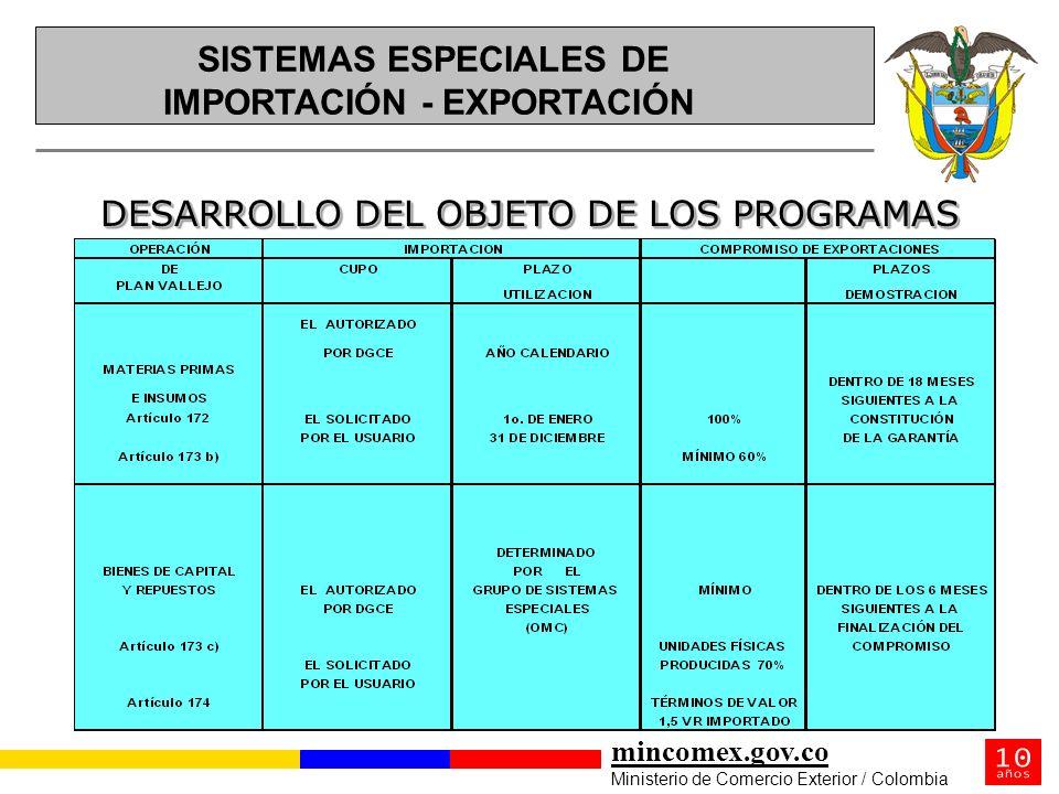 mincomex.gov.co Ministerio de Comercio Exterior / Colombia DESARROLLO DEL OBJETO DE LOS PROGRAMAS SISTEMAS ESPECIALES DE SISTEMAS ESPECIALES DE IMPORT