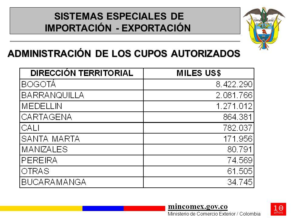 mincomex.gov.co Ministerio de Comercio Exterior / Colombia SISTEMAS ESPECIALES DE SISTEMAS ESPECIALES DE IMPORTACIÓN - EXPORTACIÓN ADMINISTRACIÓN DE L