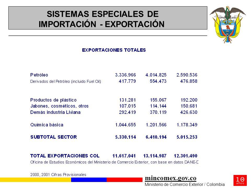 mincomex.gov.co Ministerio de Comercio Exterior / Colombia SISTEMAS ESPECIALES DE SISTEMAS ESPECIALES DE IMPORTACIÓN - EXPORTACIÓN