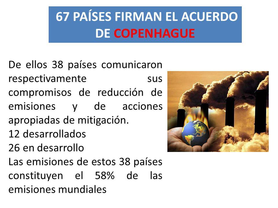 De ellos 38 países comunicaron respectivamente sus compromisos de reducción de emisiones y de acciones apropiadas de mitigación. 12 desarrollados 26 e