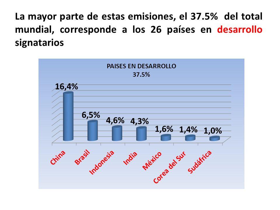 La mayor parte de estas emisiones, el 37.5% del total mundial, corresponde a los 26 países en desarrollo signatarios