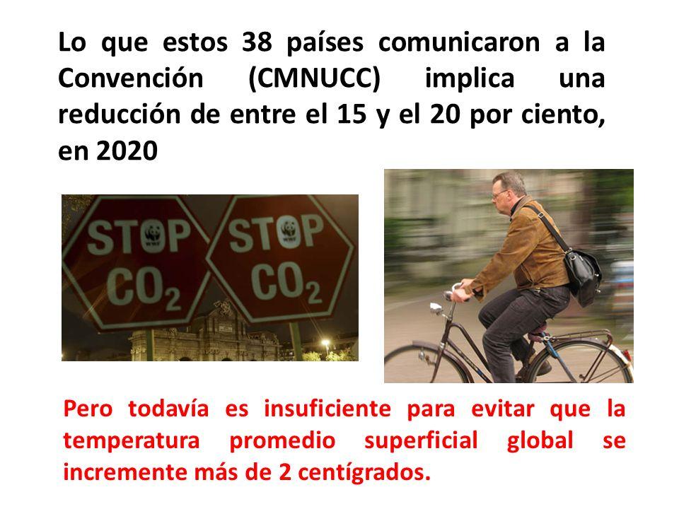 Lo que estos 38 países comunicaron a la Convención (CMNUCC) implica una reducción de entre el 15 y el 20 por ciento, en 2020 Pero todavía es insuficie