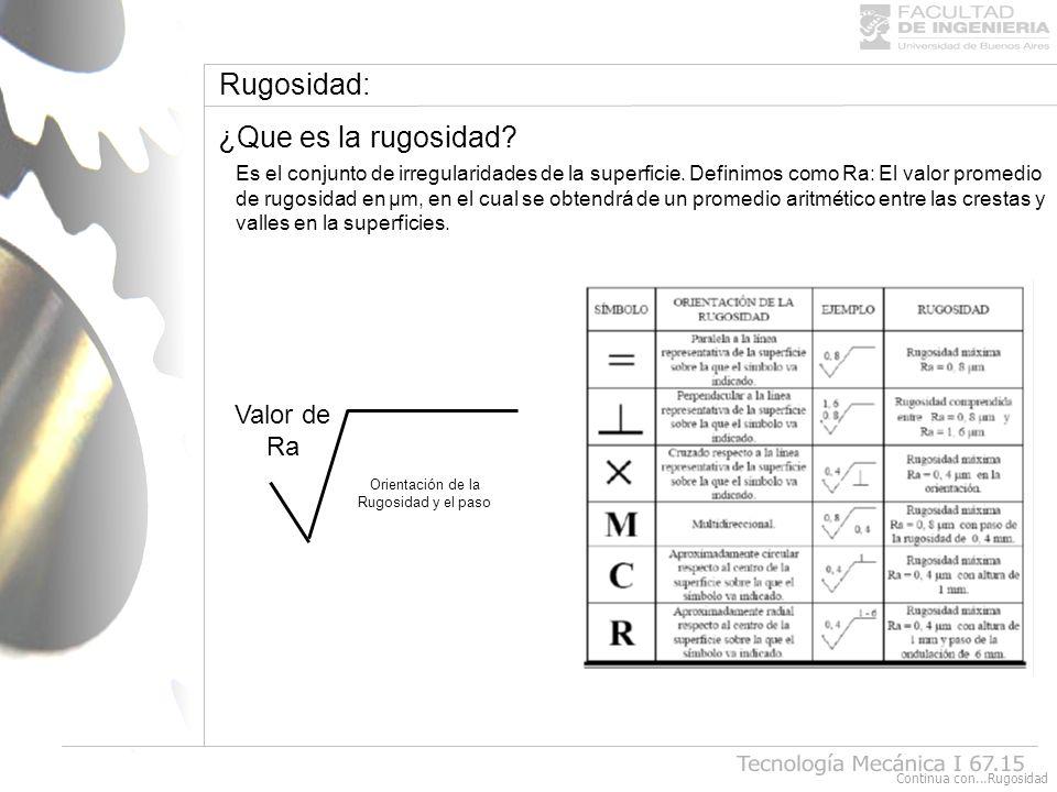 Rugosidad: ¿Que es la rugosidad? Es el conjunto de irregularidades de la superficie. Definimos como Ra: El valor promedio de rugosidad en µm, en el cu