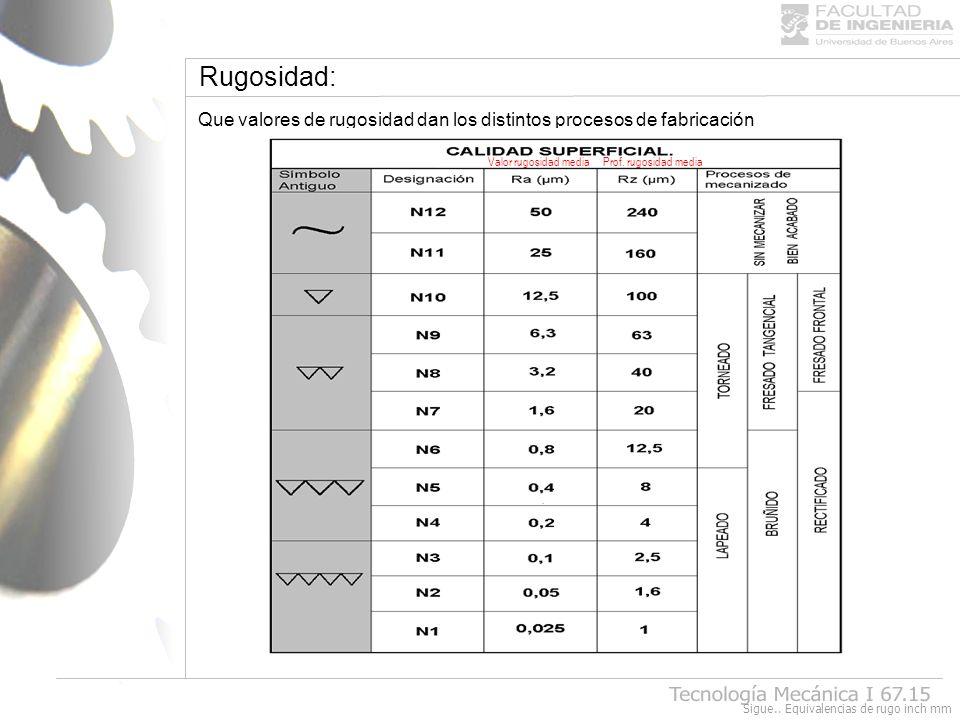 Rugosidad: Que valores de rugosidad dan los distintos procesos de fabricación Prof. rugosidad mediaValor rugosidad media Sigue.. Equivalencias de rugo