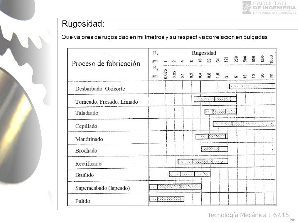 Rugosidad: Que valores de rugosidad en milímetros y su respectiva correlación en pulgadas Fin