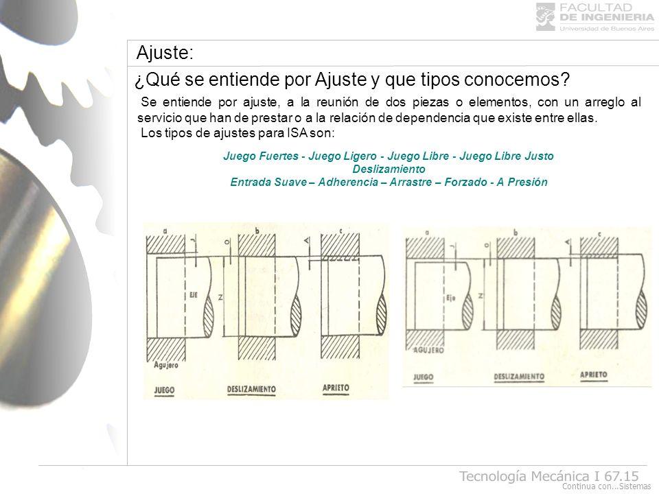 Ajuste: Continua con...Sistemas ¿Qué se entiende por Ajuste y que tipos conocemos? Se entiende por ajuste, a la reunión de dos piezas o elementos, con