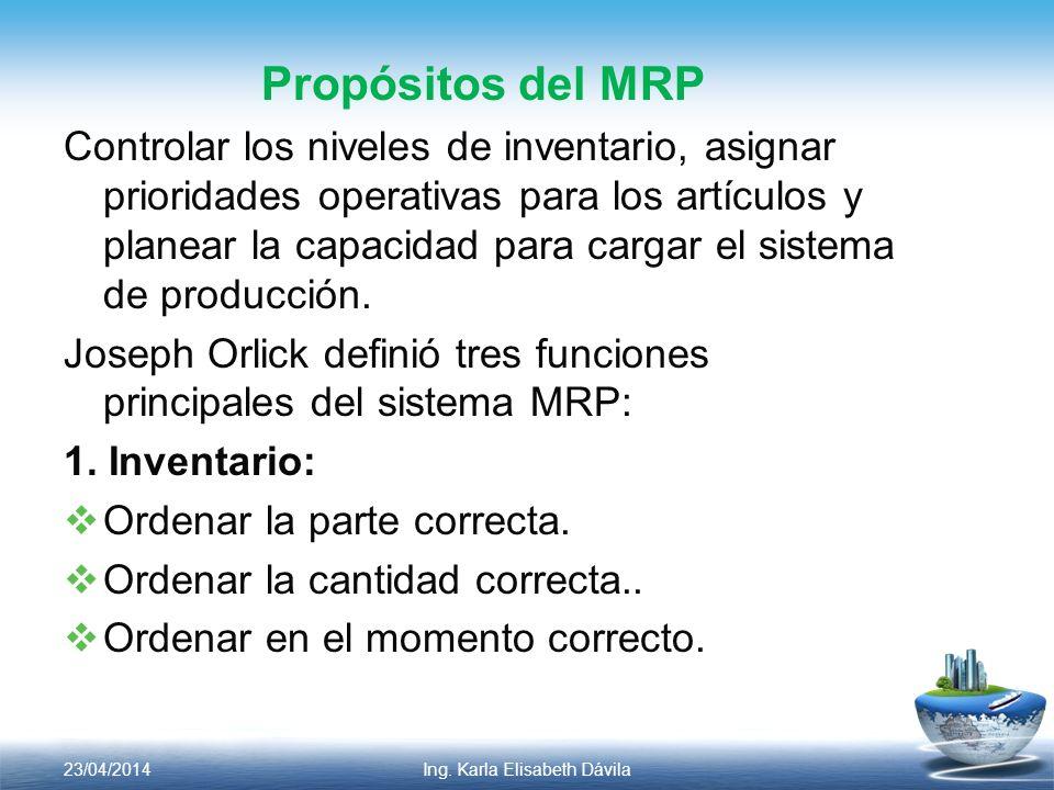 Propósitos del MRP Controlar los niveles de inventario, asignar prioridades operativas para los artículos y planear la capacidad para cargar el sistem