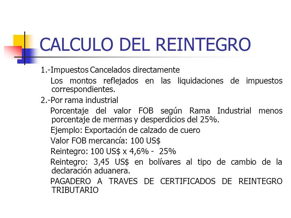 CALCULO DEL REINTEGRO 1.-Impuestos Cancelados directamente Los montos reflejados en las liquidaciones de impuestos correspondientes. 2.-Por rama indus