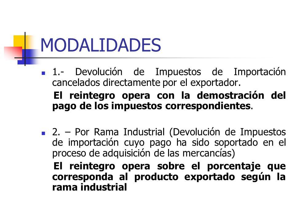 MODALIDADES 1.- Devolución de Impuestos de Importación cancelados directamente por el exportador. El reintegro opera con la demostración del pago de l
