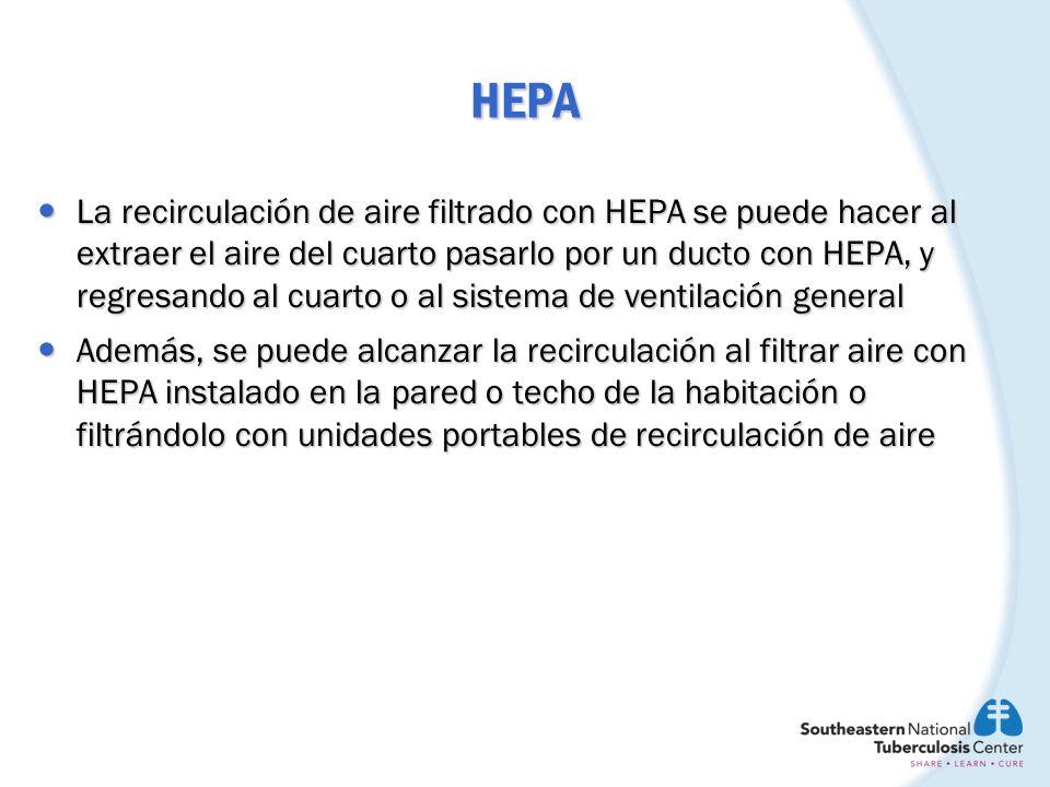HEPA La recirculación de aire filtrado con HEPA se puede hacer al extraer el aire del cuarto pasarlo por un ducto con HEPA, y regresando al cuarto o a