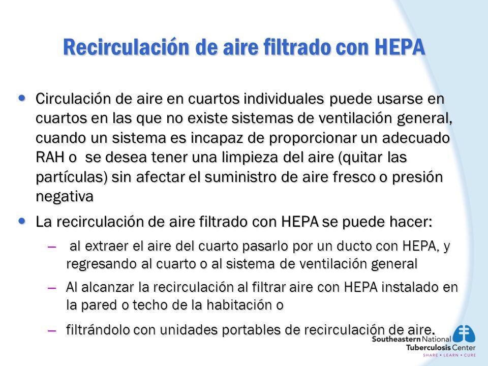Recirculación de aire filtrado con HEPA Circulación de aire en cuartos individuales puede usarse en cuartos en las que no existe sistemas de ventilaci