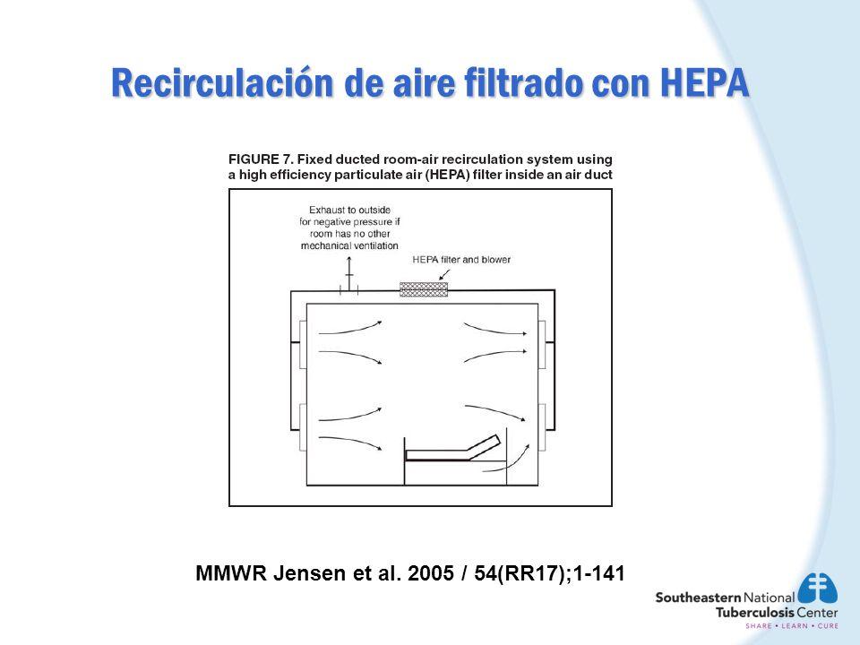 Recirculación de aire filtrado con HEPA MMWR Jensen et al. 2005 / 54(RR17);1-141